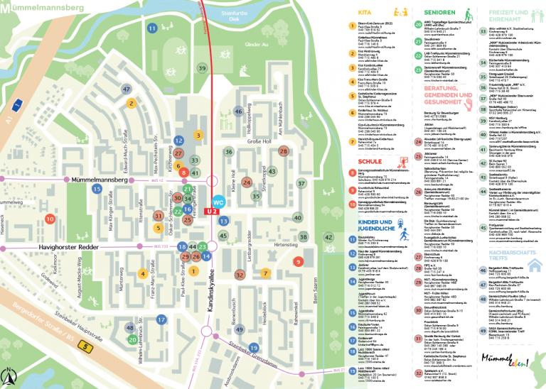 Mümmel hat einen Stadtteilplan!!